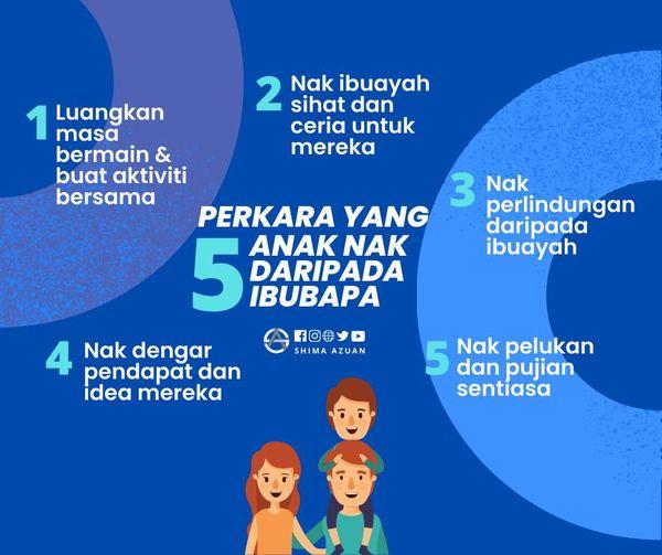 Tips Urus Anak